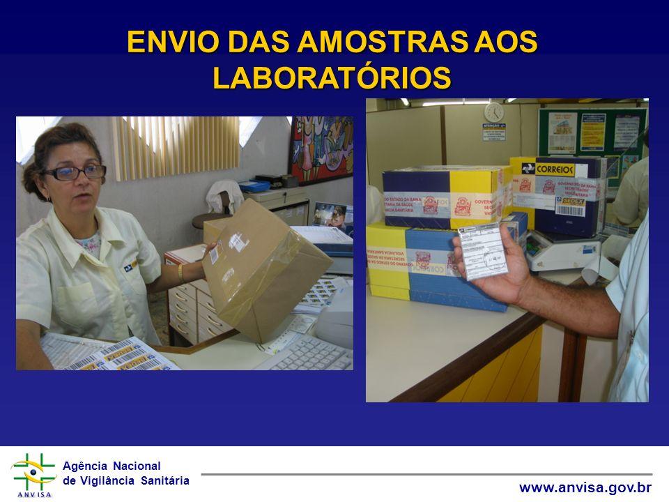 Agência Nacional de Vigilância Sanitária www.anvisa.gov.br ENVIO DAS AMOSTRAS AOS LABORATÓRIOS