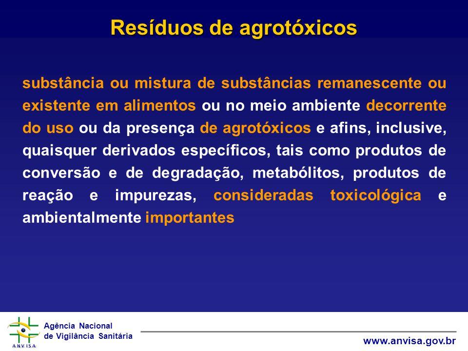 Agência Nacional de Vigilância Sanitária www.anvisa.gov.br substância ou mistura de substâncias remanescente ou existente em alimentos ou no meio ambi
