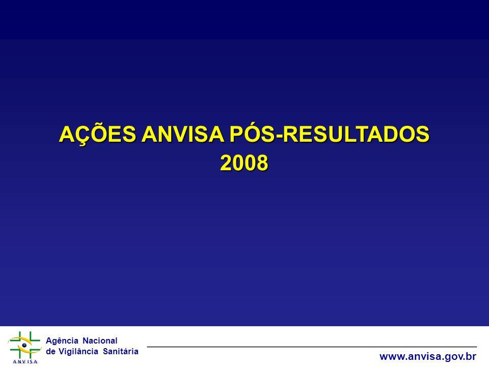 Agência Nacional de Vigilância Sanitária www.anvisa.gov.br AÇÕES ANVISA PÓS-RESULTADOS 2008