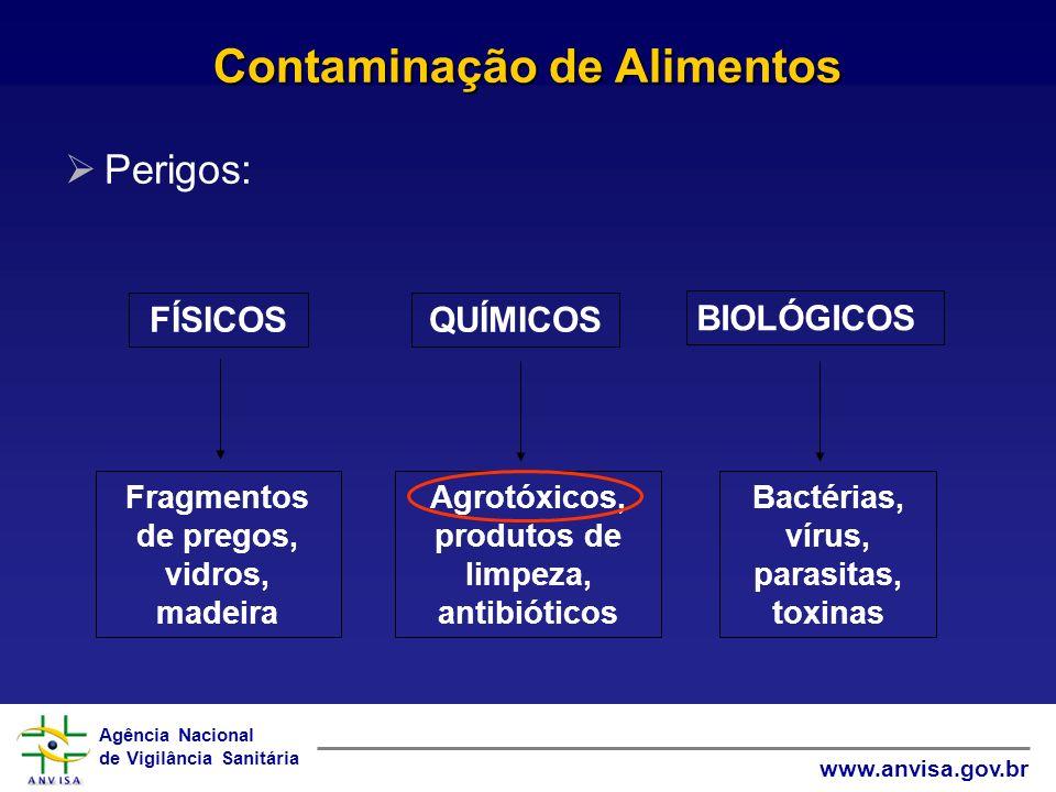 Agência Nacional de Vigilância Sanitária www.anvisa.gov.br Contaminação de Alimentos Perigos: FÍSICOSQUÍMICOS BIOLÓGICOS Fragmentos de pregos, vidros,