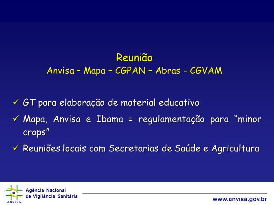 Agência Nacional de Vigilância Sanitária www.anvisa.gov.br Reunião Anvisa – Mapa – CGPAN – Abras - CGVAM GT para elaboração de material educativo GT p