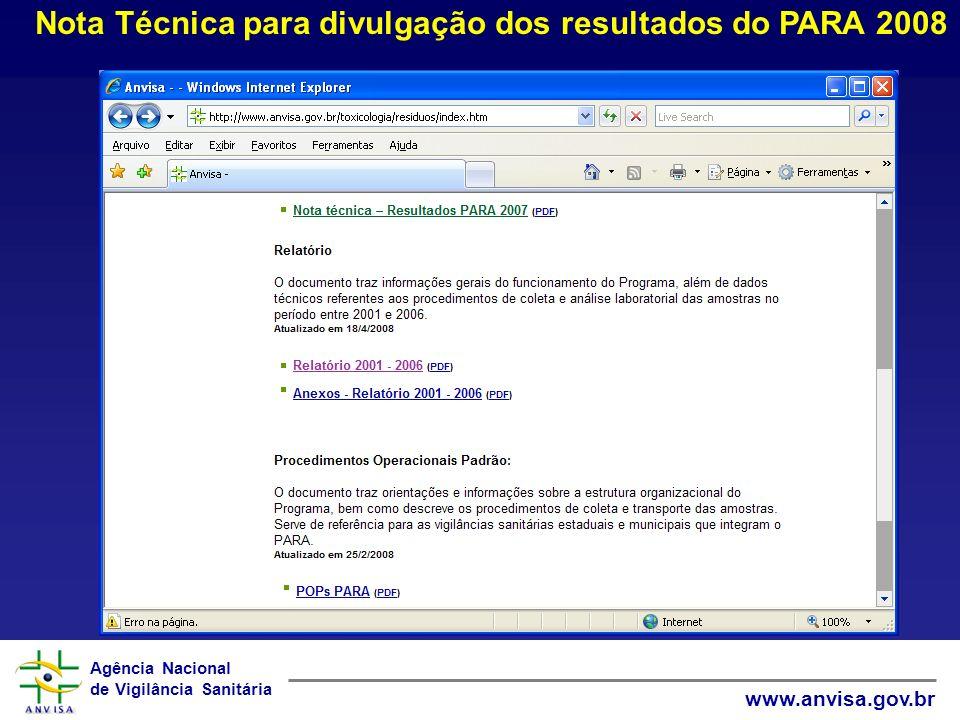 Agência Nacional de Vigilância Sanitária www.anvisa.gov.br Nota Técnica para divulgação dos resultados do PARA 2008