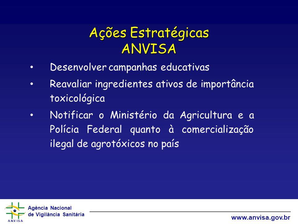 Agência Nacional de Vigilância Sanitária www.anvisa.gov.br Ações Estratégicas ANVISA Desenvolver campanhas educativas Reavaliar ingredientes ativos de