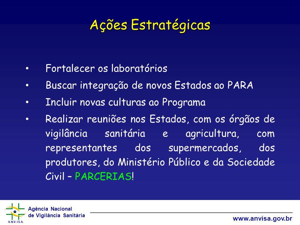 Agência Nacional de Vigilância Sanitária www.anvisa.gov.br Ações Estratégicas Fortalecer os laboratórios Buscar integração de novos Estados ao PARA In