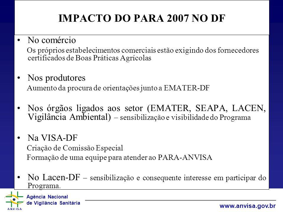 Agência Nacional de Vigilância Sanitária www.anvisa.gov.br IMPACTO DO PARA 2007 NO DF No comércio Os próprios estabelecimentos comerciais estão exigin
