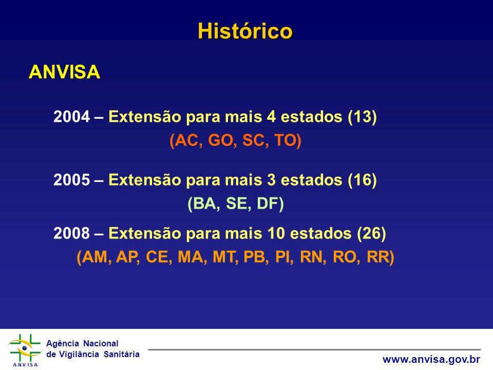 Agência Nacional de Vigilância Sanitária www.anvisa.gov.br ANVISA 2004 – Extensão para mais 4 estados (13) (AC, GO, SC, TO) 2005 – Extensão para mais