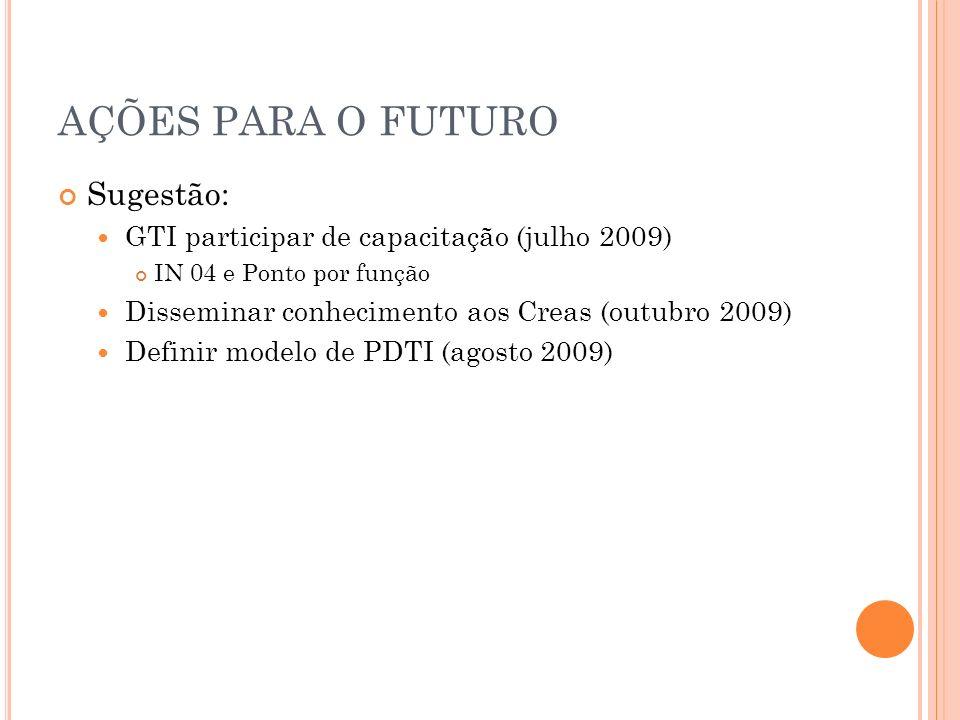 AÇÕES PARA O FUTURO Sugestão: GTI participar de capacitação (julho 2009) IN 04 e Ponto por função Disseminar conhecimento aos Creas (outubro 2009) Def