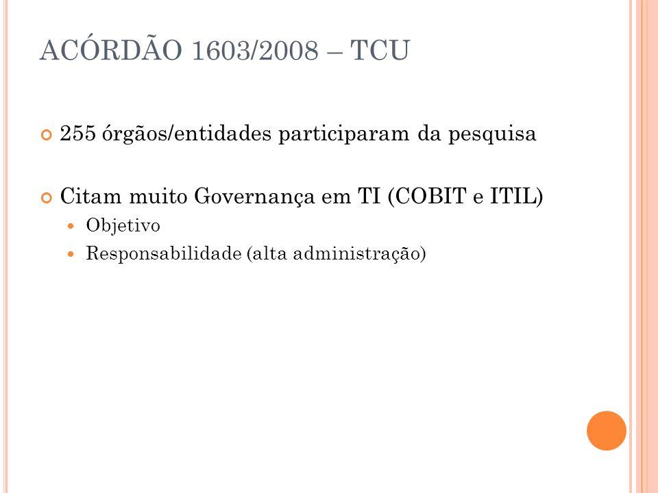 ACÓRDÃO 1603/2008 – TCU 255 órgãos/entidades participaram da pesquisa Citam muito Governança em TI (COBIT e ITIL) Objetivo Responsabilidade (alta admi