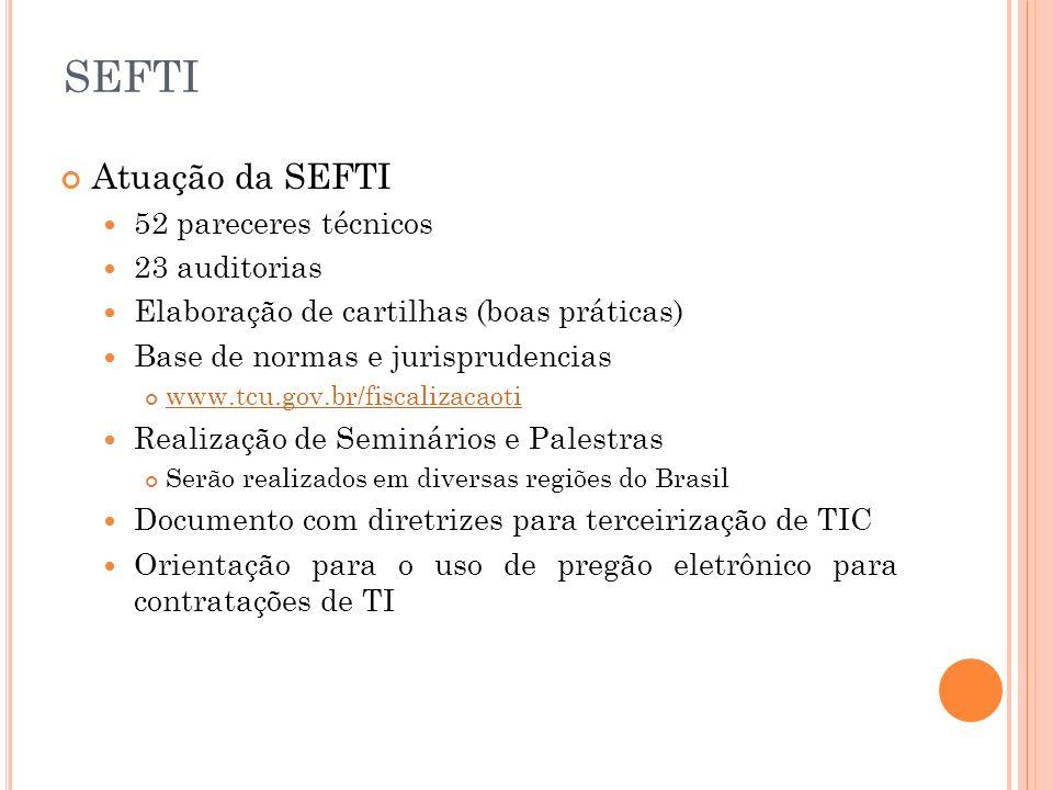 SEFTI Atuação da SEFTI 52 pareceres técnicos 23 auditorias Elaboração de cartilhas (boas práticas) Base de normas e jurisprudencias www.tcu.gov.br/fis
