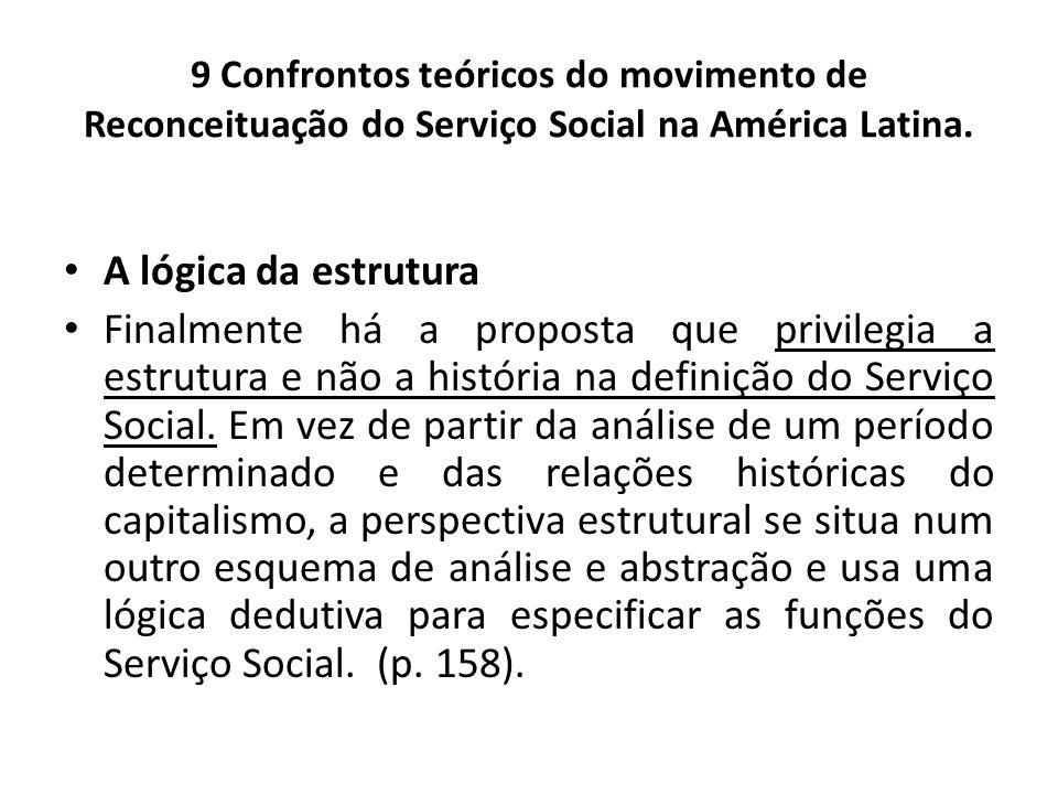 9 Confrontos teóricos do movimento de Reconceituação do Serviço Social na América Latina. A lógica da estrutura Finalmente há a proposta que privilegi