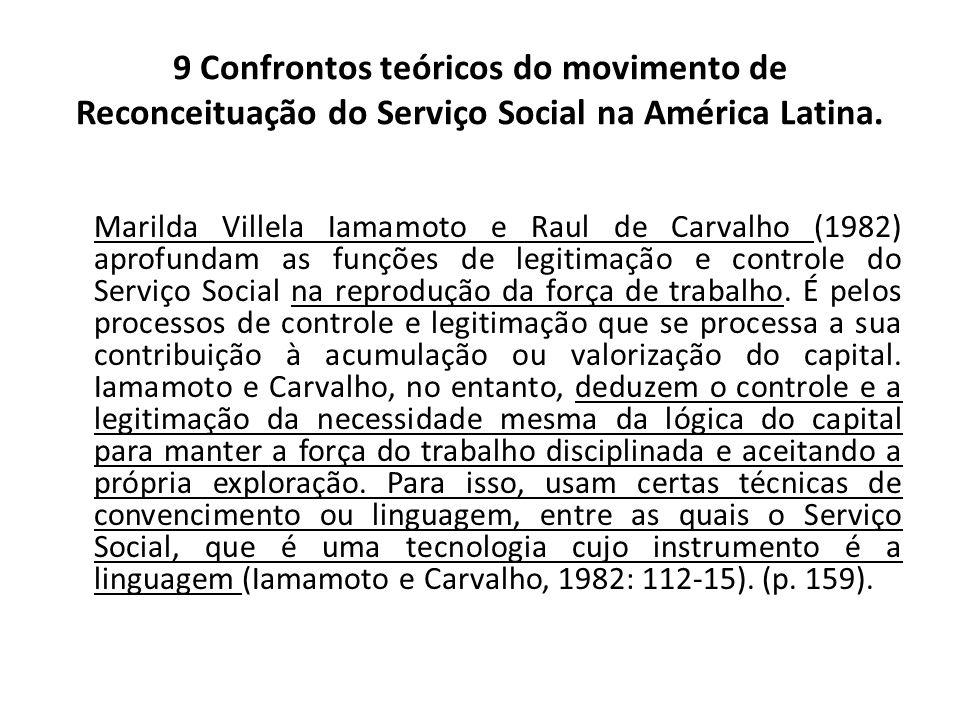 9 Confrontos teóricos do movimento de Reconceituação do Serviço Social na América Latina. Marilda Villela Iamamoto e Raul de Carvalho (1982) aprofunda