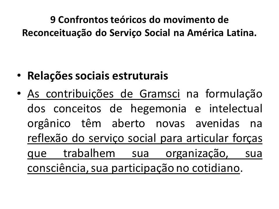 9 Confrontos teóricos do movimento de Reconceituação do Serviço Social na América Latina. Relações sociais estruturais As contribuições de Gramsci na
