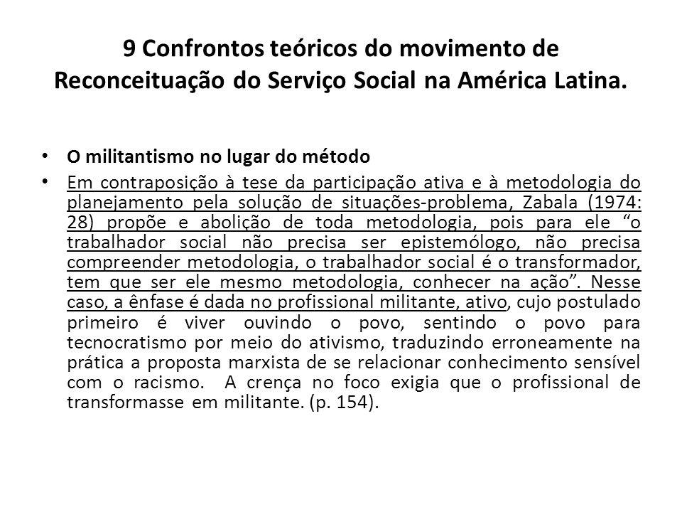 9 Confrontos teóricos do movimento de Reconceituação do Serviço Social na América Latina. O militantismo no lugar do método Em contraposição à tese da