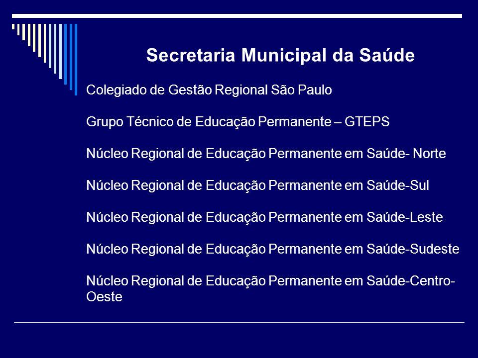 Secretaria Municipal da Saúde Colegiado de Gestão Regional São Paulo Grupo Técnico de Educação Permanente – GTEPS Núcleo Regional de Educação Permanen