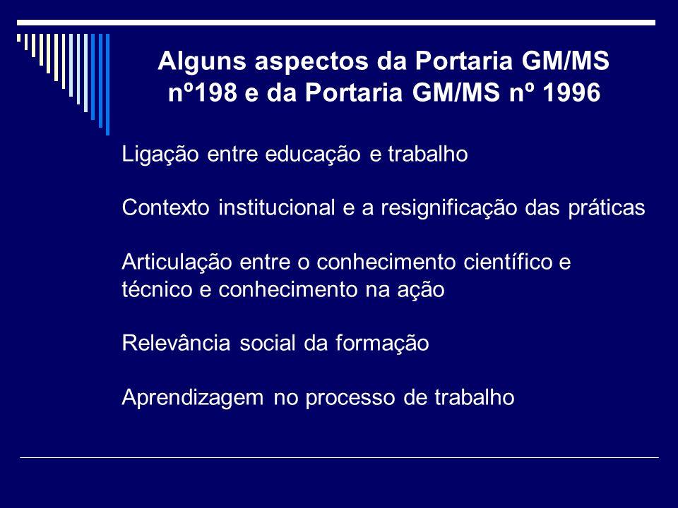 Alguns aspectos da Portaria GM/MS nº198 e da Portaria GM/MS nº 1996 Ligação entre educação e trabalho Contexto institucional e a resignificação das pr