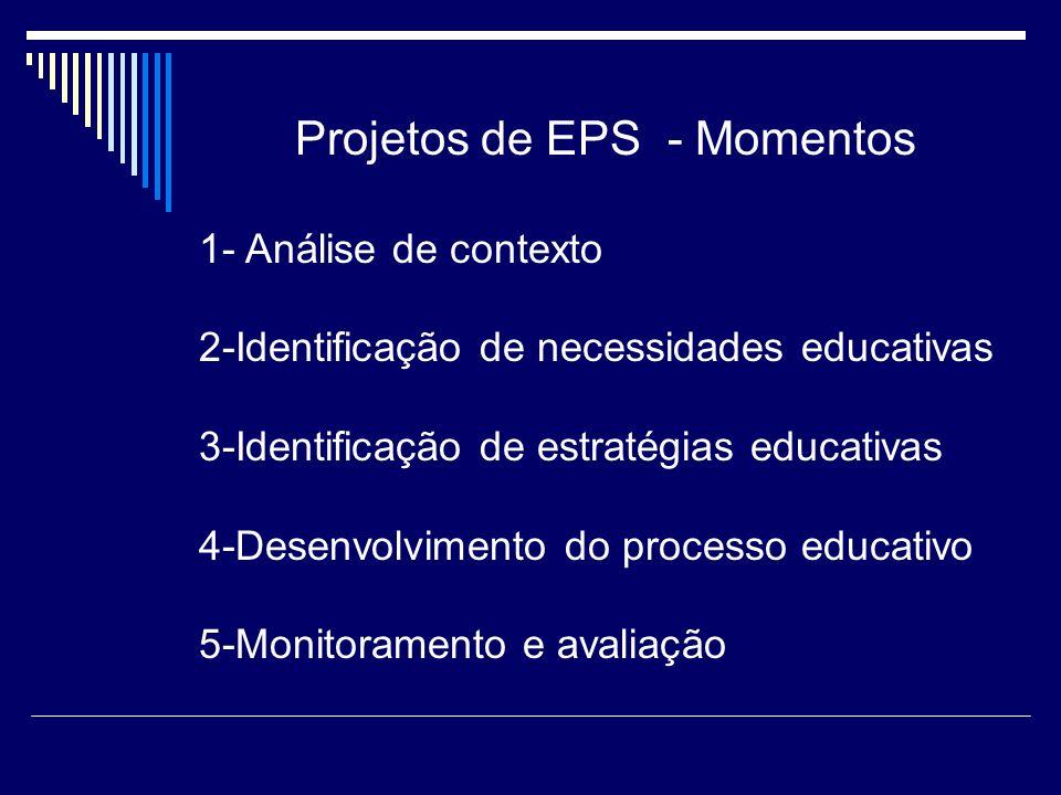 Projetos de EPS - Momentos 1- Análise de contexto 2-Identificação de necessidades educativas 3-Identificação de estratégias educativas 4-Desenvolvimen