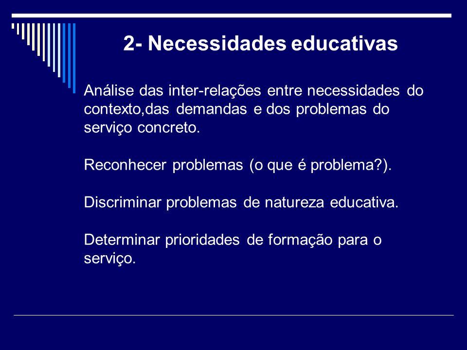 2- Necessidades educativas Análise das inter-relações entre necessidades do contexto,das demandas e dos problemas do serviço concreto. Reconhecer prob