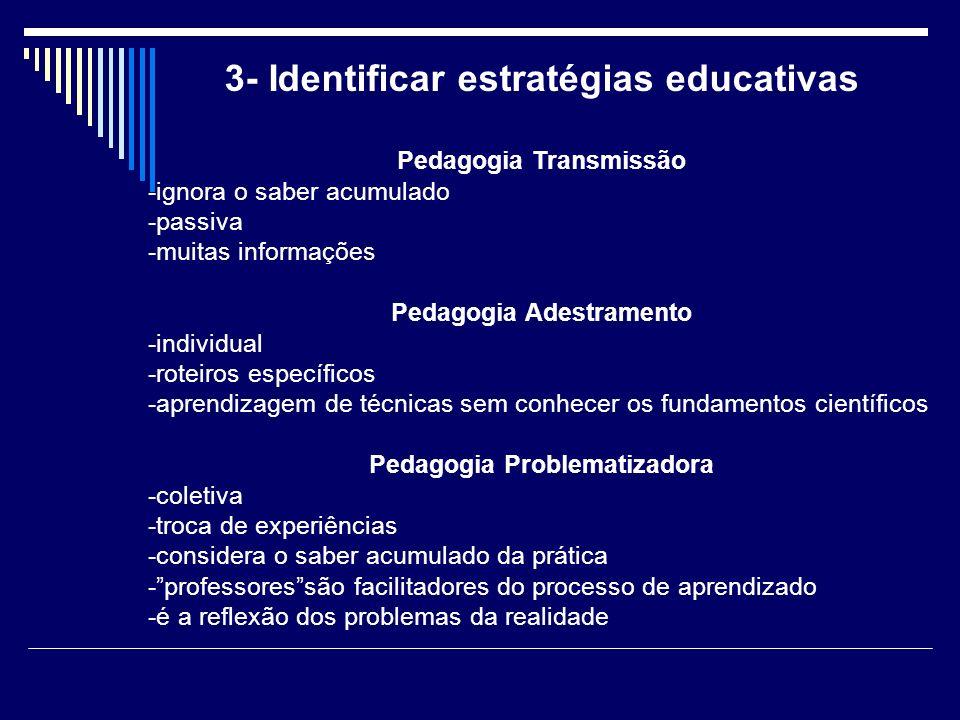 3- Identificar estratégias educativas Pedagogia Transmissão -ignora o saber acumulado -passiva -muitas informações Pedagogia Adestramento -individual