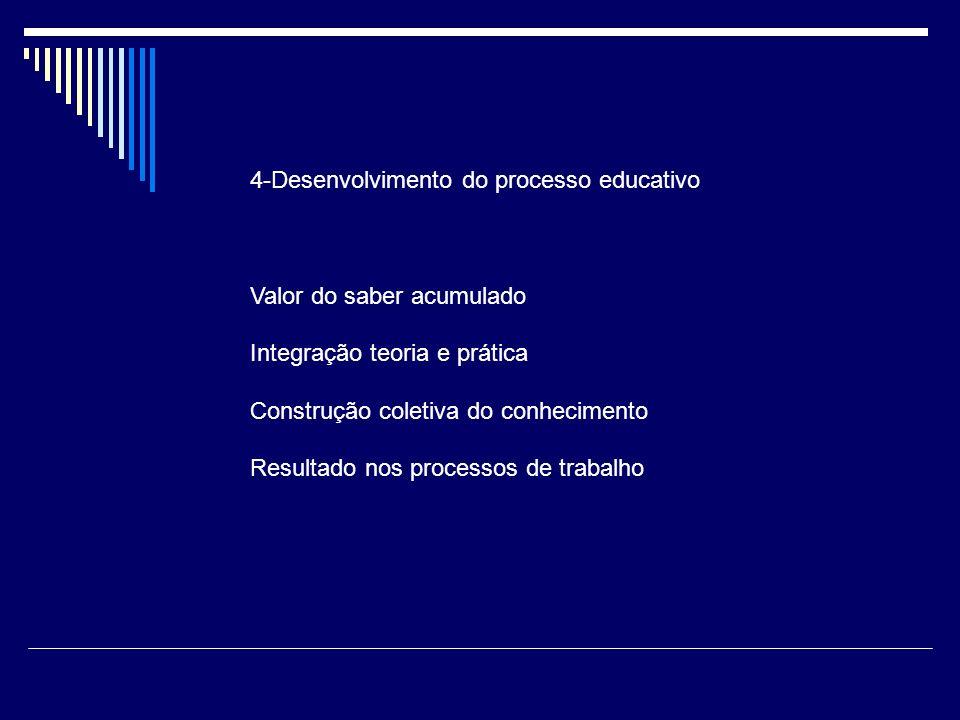 4-Desenvolvimento do processo educativo Valor do saber acumulado Integração teoria e prática Construção coletiva do conhecimento Resultado nos process