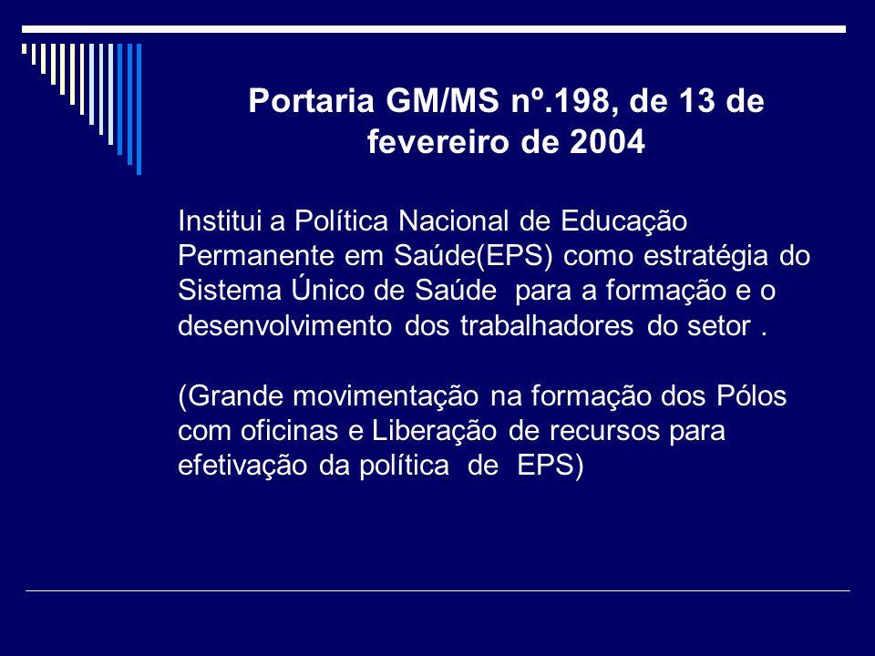Portaria GM/MS nº.198, de 13 de fevereiro de 2004 Institui a Política Nacional de Educação Permanente em Saúde(EPS) como estratégia do Sistema Único d