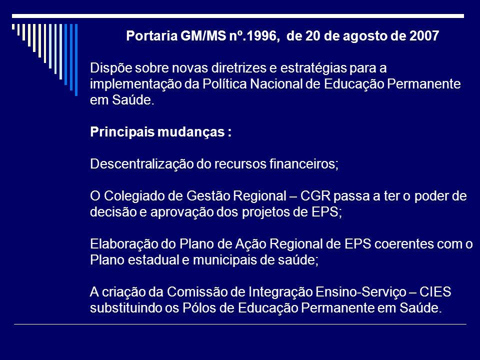Portaria GM/MS nº.1996, de 20 de agosto de 2007 Dispõe sobre novas diretrizes e estratégias para a implementação da Política Nacional de Educação Perm