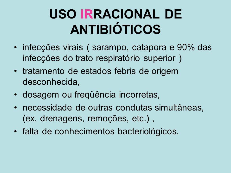 USO IRRACIONAL DE ANTIBIÓTICOS infecções virais ( sarampo, catapora e 90% das infecções do trato respiratório superior ) tratamento de estados febris