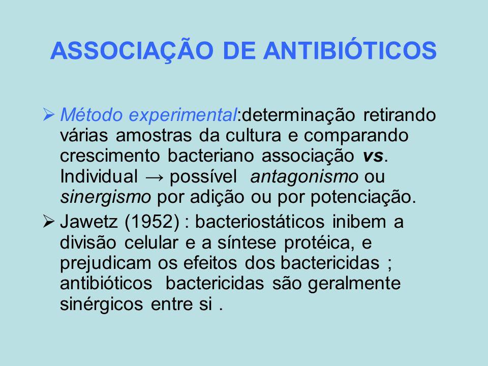 ASSOCIAÇÃO DE ANTIBIÓTICOS Método experimental:determinação retirando várias amostras da cultura e comparando crescimento bacteriano associação vs. In
