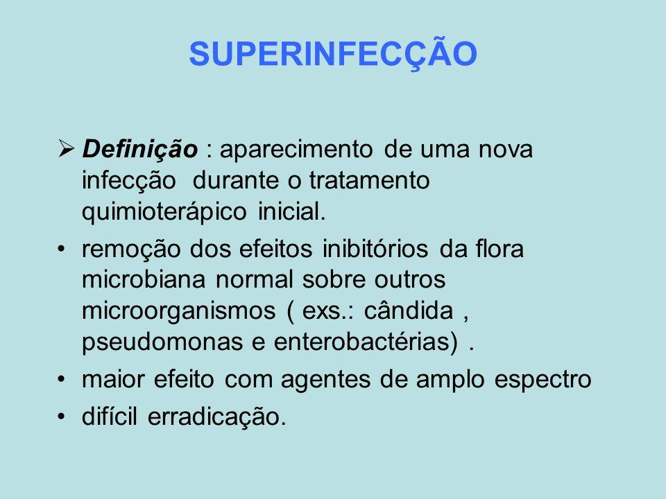 SUPERINFECÇÃO Definição : aparecimento de uma nova infecção durante o tratamento quimioterápico inicial. remoção dos efeitos inibitórios da flora micr