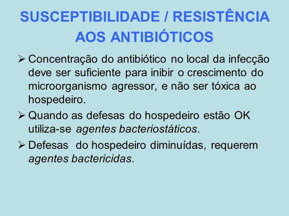 SUSCEPTIBILIDADE / RESISTÊNCIA AOS ANTIBIÓTICOS Concentração do antibiótico no local da infecção deve ser suficiente para inibir o crescimento do micr