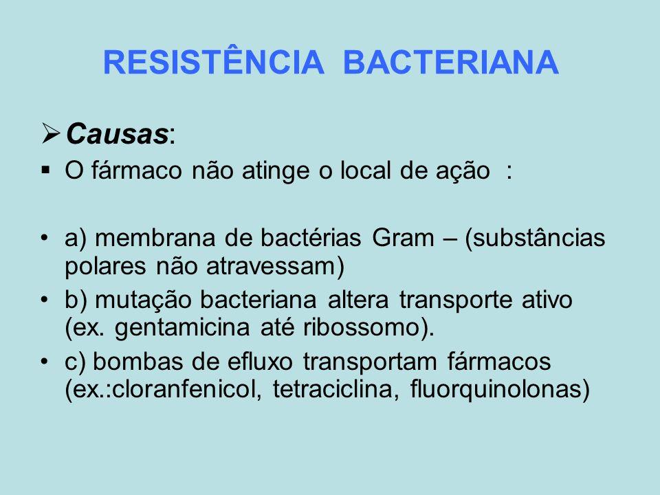 RESISTÊNCIA BACTERIANA Causas: O fármaco não atinge o local de ação : a) membrana de bactérias Gram – (substâncias polares não atravessam) b) mutação