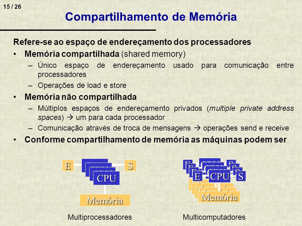 15 / 26 Compartilhamento de Memória Refere-se ao espaço de endereçamento dos processadores Memória compartilhada (shared memory) –Único espaço de ende