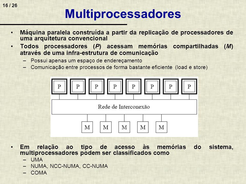 16 / 26 Multiprocessadores Máquina paralela construída a partir da replicação de processadores de uma arquitetura convencional Todos processadores (P)