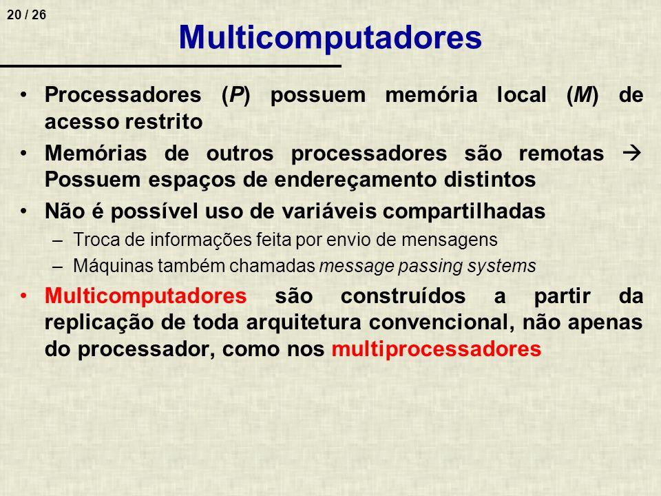 20 / 26 Multicomputadores Processadores (P) possuem memória local (M) de acesso restrito Memórias de outros processadores são remotas Possuem espaços