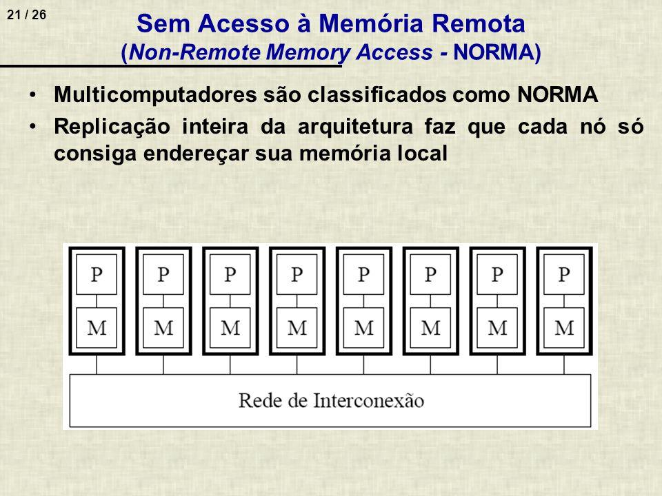 21 / 26 Sem Acesso à Memória Remota (Non-Remote Memory Access - NORMA) Multicomputadores são classificados como NORMA Replicação inteira da arquitetur