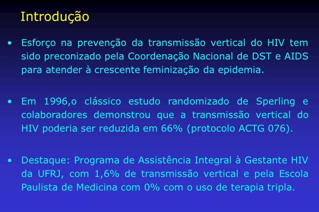 Introdução O índice de transmissão perinatal entre menores nascidos de mães soropositivas no Estado de São Paulo declinou de 16% em 1995 para 2,45% em 2002, nos serviços que participaram do Estudo Multicêntrico da SBP (Matida e colaboradores AIDS 2005;19Suppl 4:S37-41).