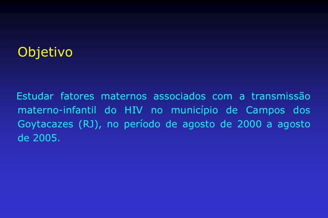 Objetivo Estudar fatores maternos associados com a transmissão materno-infantil do HIV no município de Campos dos Goytacazes (RJ), no período de agost