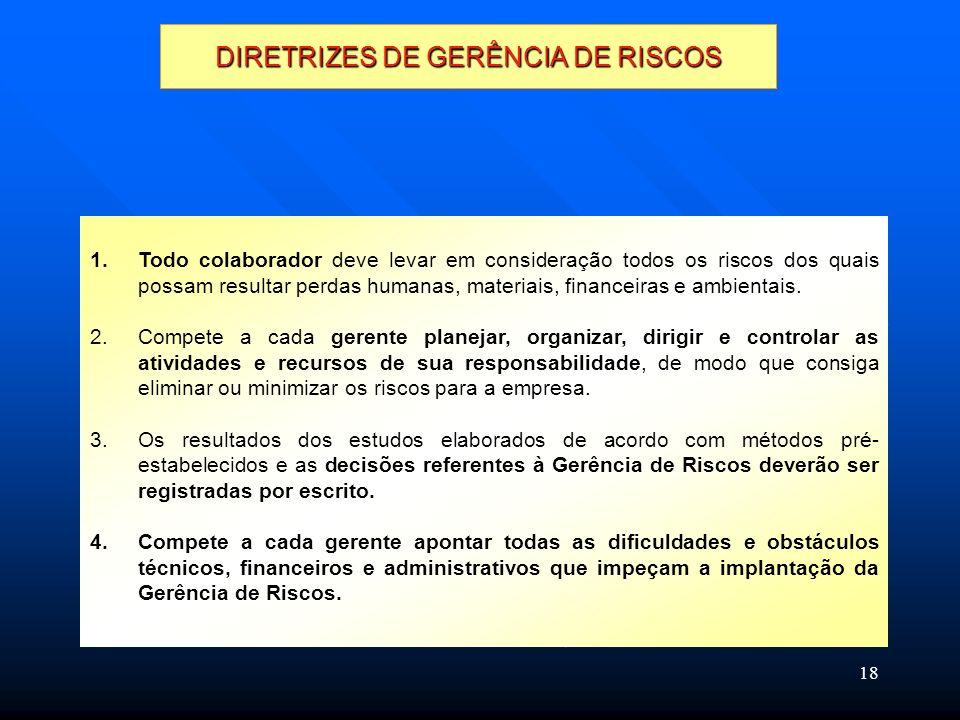 18 DIRETRIZES DE GERÊNCIA DE RISCOS 1.Todo colaborador deve levar em consideração todos os riscos dos quais possam resultar perdas humanas, materiais,