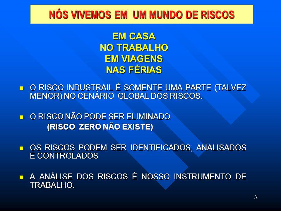 14 PERIGO - RELATIVA EXPOSIÇÃO A UM RISCO.