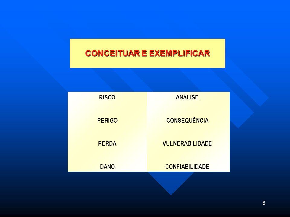 19 PLANILHA DE APR Empresa:Processo: Intenção Projetada: