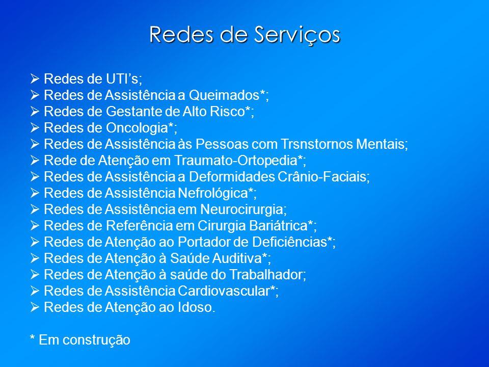 Redes de Serviços Redes de UTIs; Redes de Assistência a Queimados*; Redes de Gestante de Alto Risco*; Redes de Oncologia*; Redes de Assistência às Pes