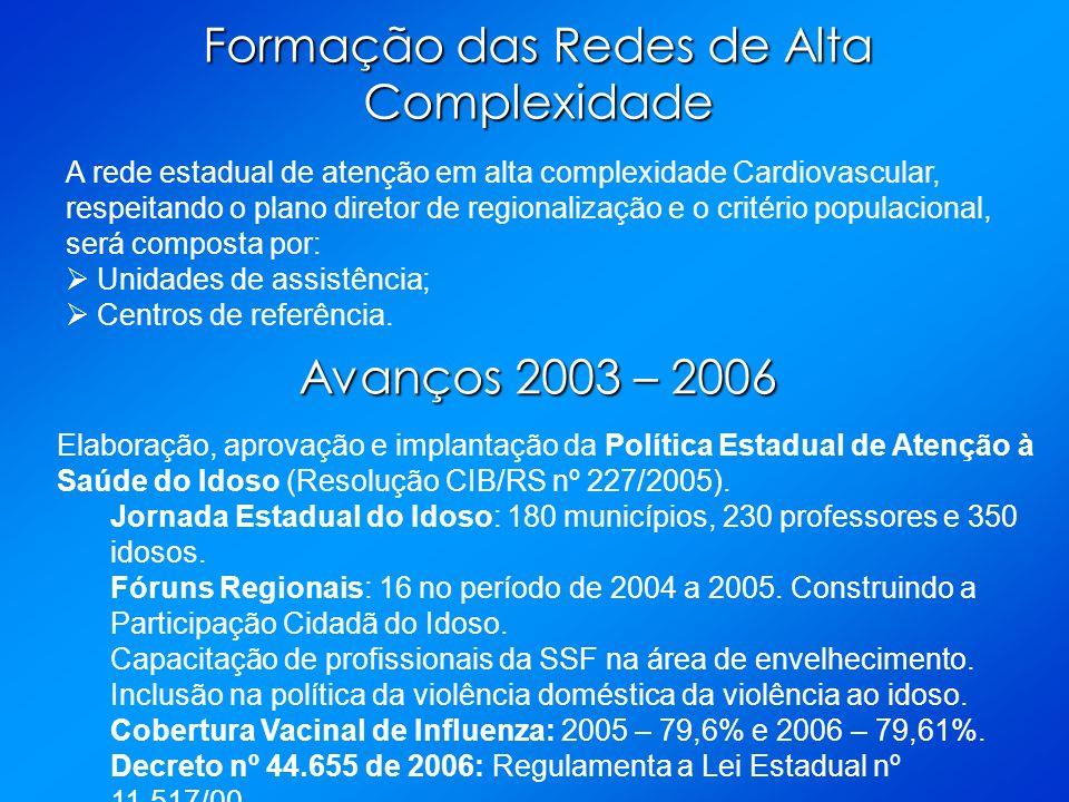 Formação das Redes de Alta Complexidade A rede estadual de atenção em alta complexidade Cardiovascular, respeitando o plano diretor de regionalização