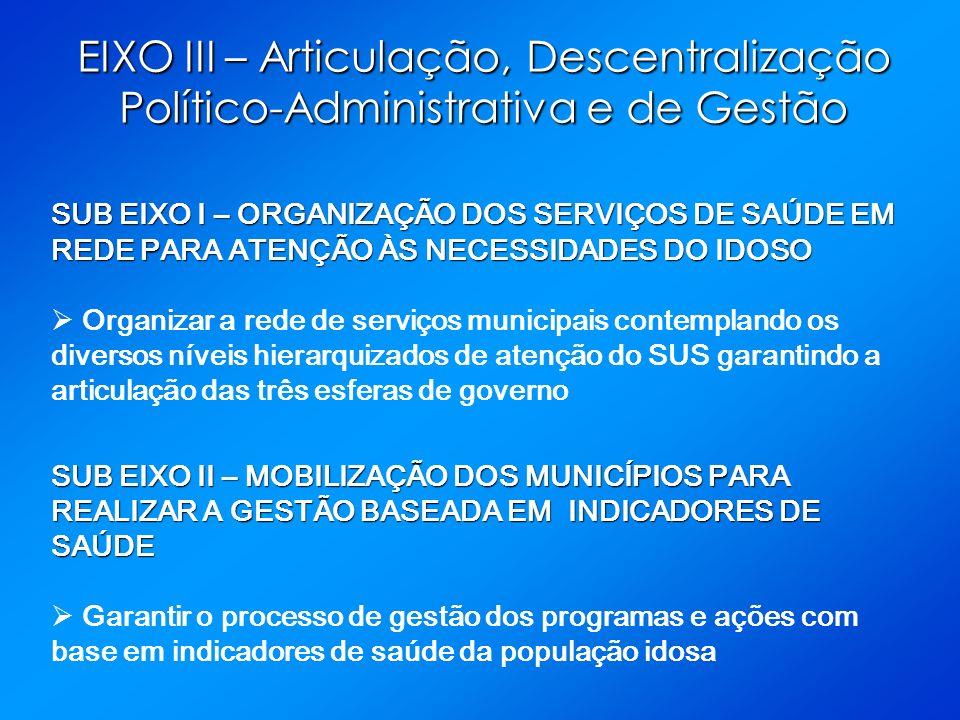 EIXO III – Articulação, Descentralização Político-Administrativa e de Gestão SUB EIXO I – ORGANIZAÇÃO DOS SERVIÇOS DE SAÚDE EM REDE PARA ATENÇÃO ÀS NE