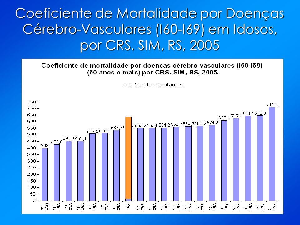 Coeficiente de Mortalidade por Doenças Cérebro-Vasculares (I60-I69) em Idosos, por CRS. SIM, RS, 2005