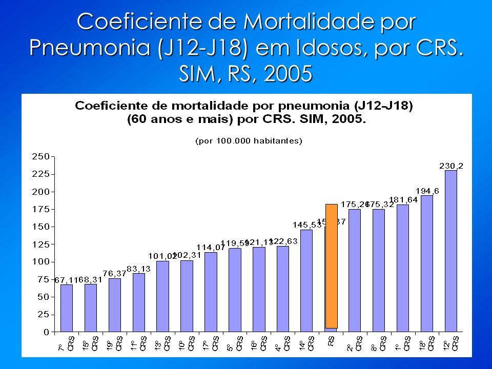 Coeficiente de Mortalidade por Pneumonia (J12-J18) em Idosos, por CRS. SIM, RS, 2005