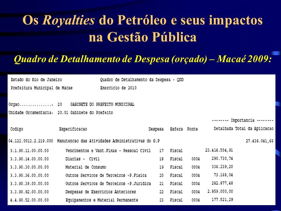 Quadro de Detalhamento de Despesa (orçado) – Macaé 2009: Os Royalties do Petróleo e seus impactos na Gestão Pública