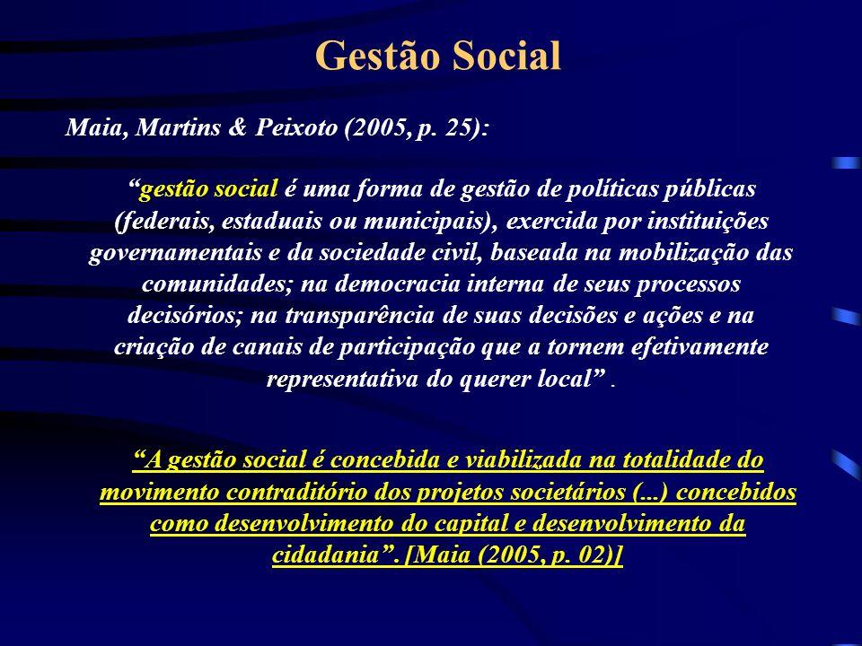 Gestão Social Maia, Martins & Peixoto (2005, p.