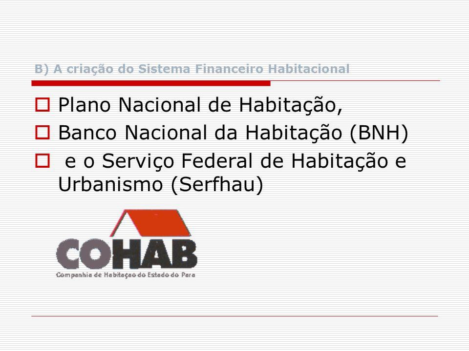 B) A criação do Sistema Financeiro Habitacional Plano Nacional de Habitação, Banco Nacional da Habitação (BNH) e o Serviço Federal de Habitação e Urba