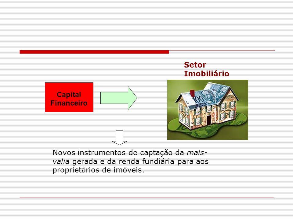 Capital Financeiro Novos instrumentos de captação da mais- valia gerada e da renda fundiária para aos proprietários de imóveis. Setor Imobiliário