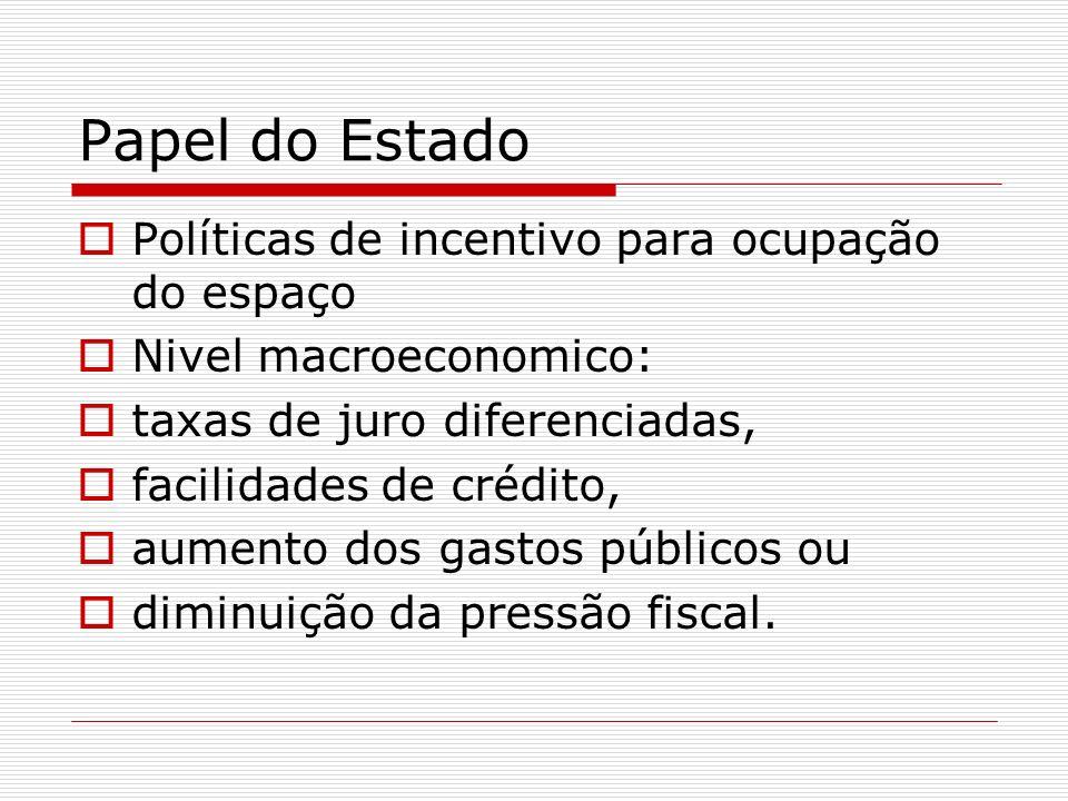 Papel do Estado Políticas de incentivo para ocupação do espaço Nivel macroeconomico: taxas de juro diferenciadas, facilidades de crédito, aumento dos