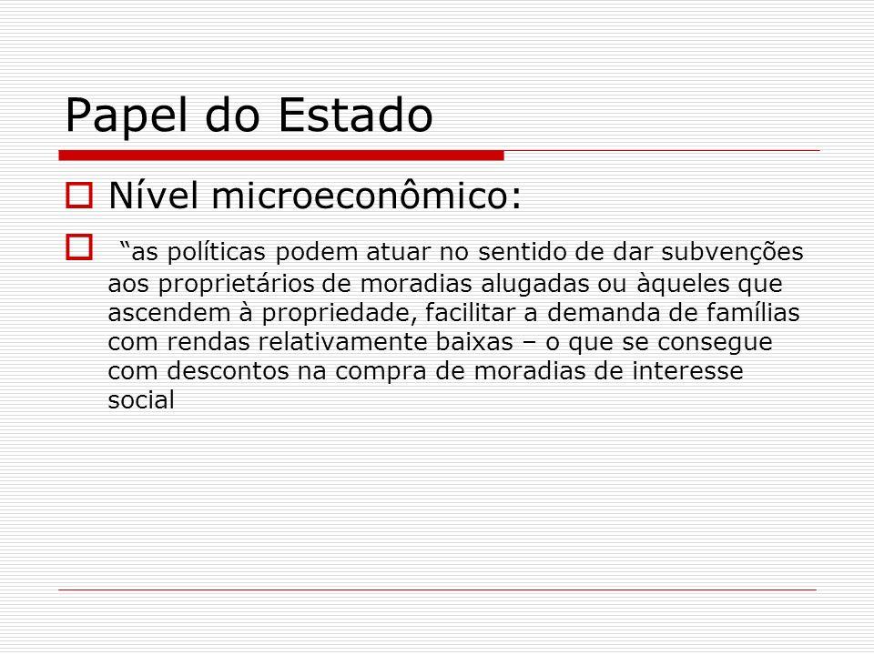 Papel do Estado Nível microeconômico: as políticas podem atuar no sentido de dar subvenções aos proprietários de moradias alugadas ou àqueles que asce